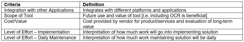 RPa product evaluation criteria
